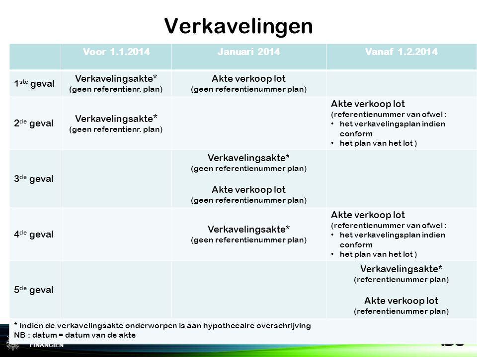 Federame Overheidsdienst FINANCIEN Verkavelingen Voor 1.1.2014Januari 2014 Vanaf 1.2.2014 1 ste geval Verkavelingsakte* (geen referentienr.