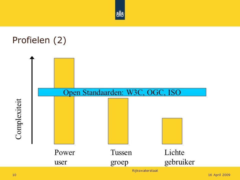 Rijkswaterstaat 1016 April 2009 Profielen (2) Power user Tussen groep Lichte gebruiker Complexiteit Open Standaarden: W3C, OGC, ISO