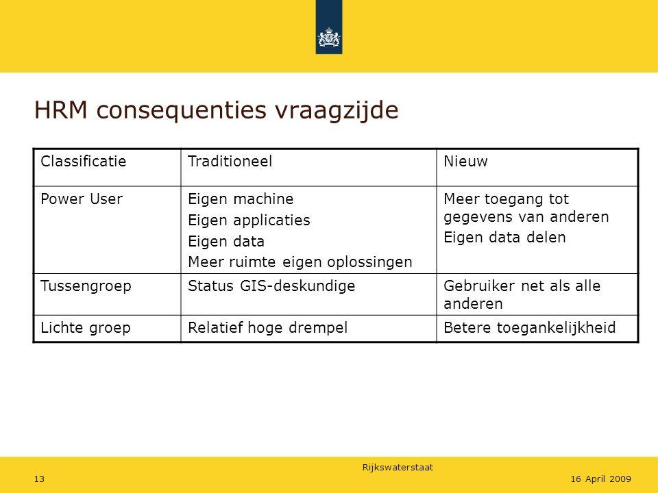 Rijkswaterstaat 1316 April 2009 HRM consequenties vraagzijde ClassificatieTraditioneelNieuw Power UserEigen machine Eigen applicaties Eigen data Meer