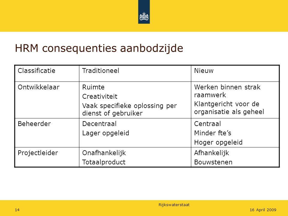 Rijkswaterstaat 1416 April 2009 HRM consequenties aanbodzijde ClassificatieTraditioneelNieuw OntwikkelaarRuimte Creativiteit Vaak specifieke oplossing