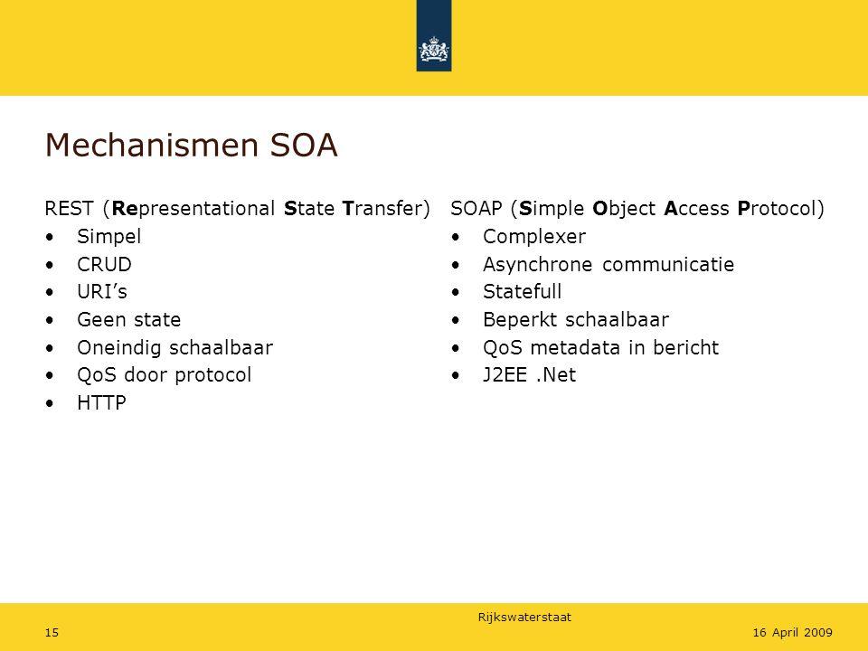 Rijkswaterstaat 1516 April 2009 Mechanismen SOA REST (Representational State Transfer) Simpel CRUD URI's Geen state Oneindig schaalbaar QoS door proto