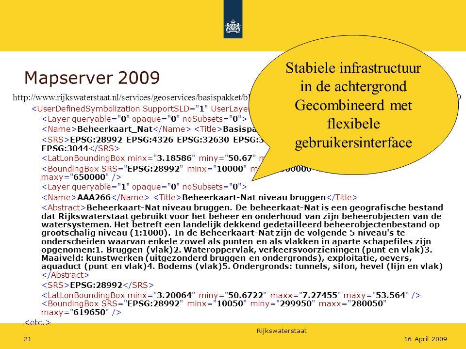 Rijkswaterstaat 2116 April 2009 Mapserver 2009 Beheerkaart_Nat Basispakket Beheerkaart Nat EPSG:28992 EPSG:4326 EPSG:32630 EPSG:32631 EPSG:4937 EPSG:4