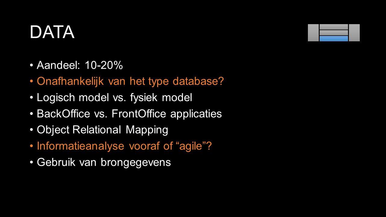 DATA Aandeel: 10-20% Onafhankelijk van het type database.
