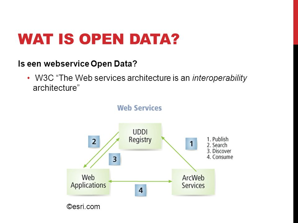 WAT IS OPEN DATA. Is een webservice Open Data.