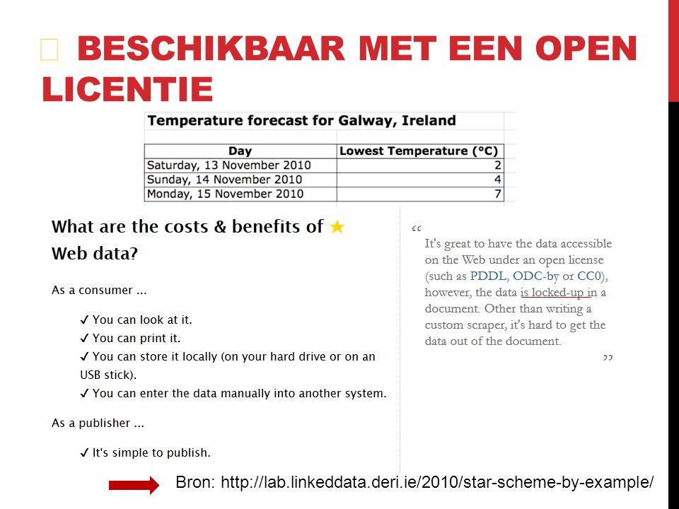 ★ BESCHIKBAAR MET EEN OPEN LICENTIE Bron: http://lab.linkeddata.deri.ie/2010/star-scheme-by-example/