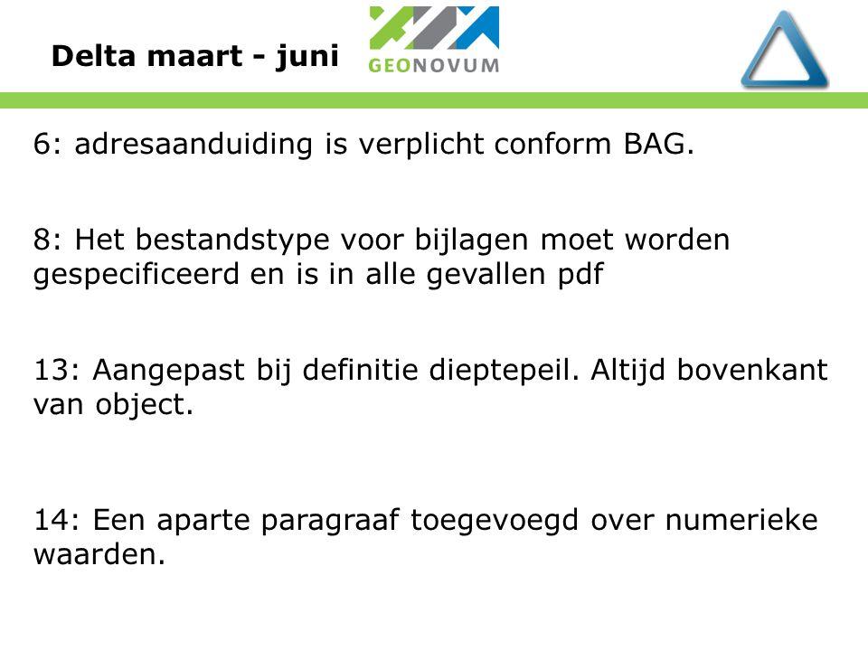 Delta maart - juni 6: adresaanduiding is verplicht conform BAG.