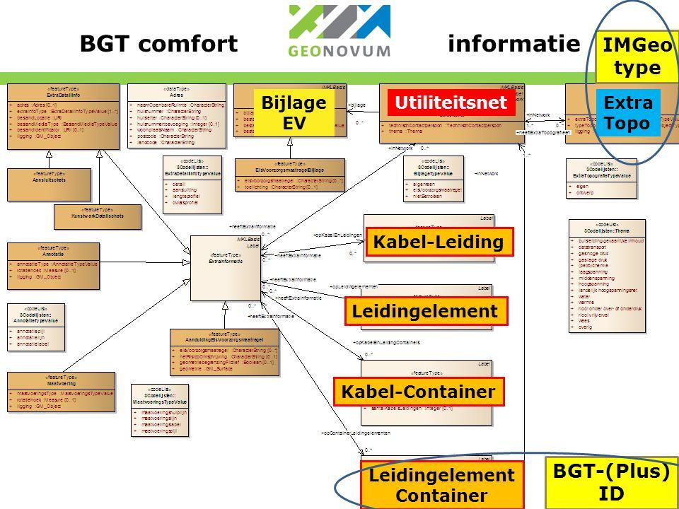 BGT comfort informatie Extra Topo Bijlage EV Kabel-Leiding Utiliteitsnet Leidingelement Container Kabel-Container Leidingelement IMGeo type BGT-(Plus) ID