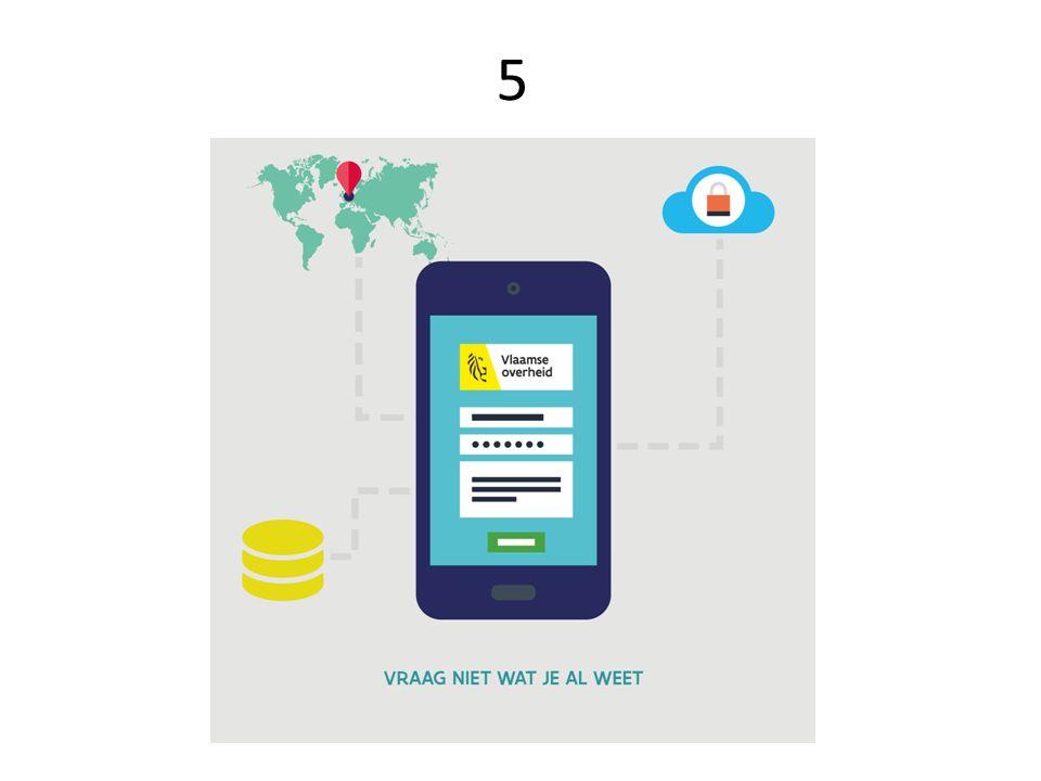 5 Vraag niet wat je al weet o uitbouwen en beheren o authentieke gegevensbronnen o gegevensdeling over overheidsgrenzen heen o Gebruik van metadata o eenvoudige formulieren o duurzaam ontsluiten en vindbaar maken digitale informatie o Conform privacy-wetgeving