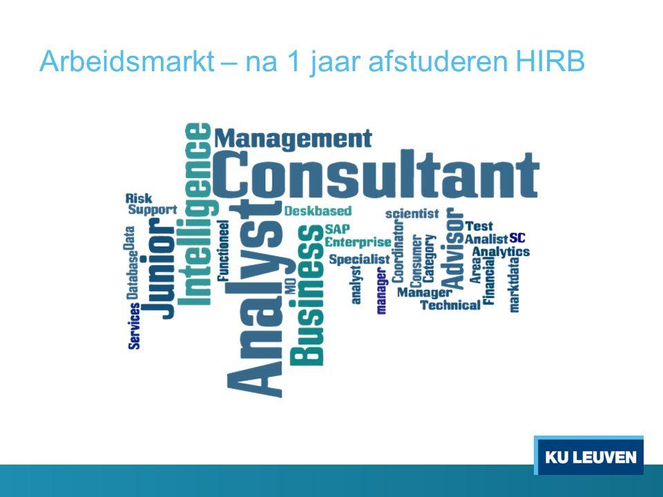 Arbeidsmarkt – na 1 jaar afstuderen HIRB