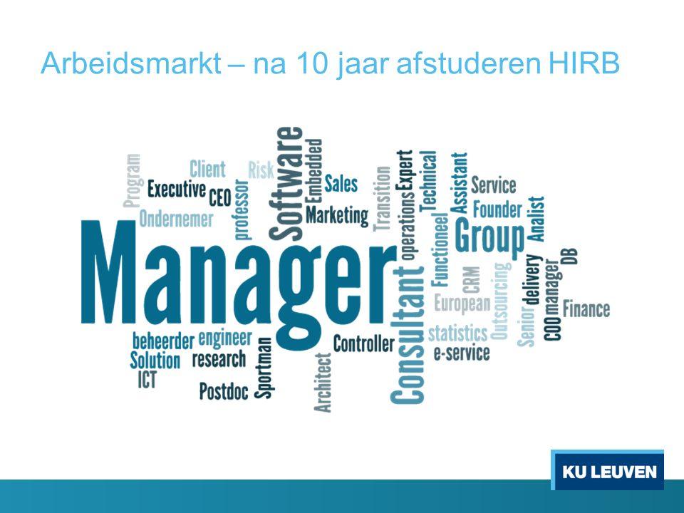 Arbeidsmarkt – na 10 jaar afstuderen HIRB