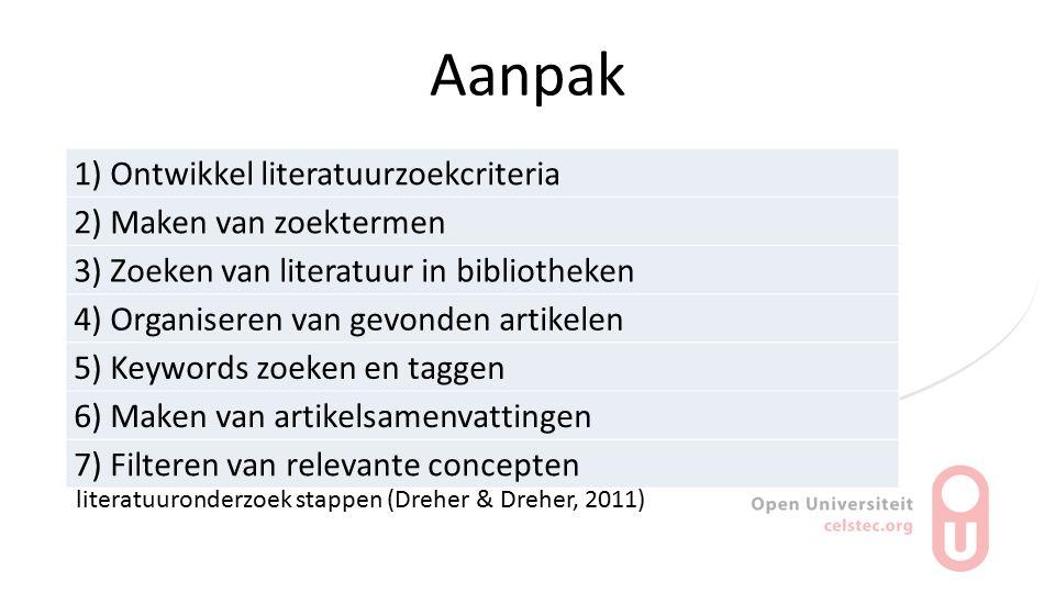Aanpak 1) Ontwikkel literatuurzoekcriteria 2) Maken van zoektermen 3) Zoeken van literatuur in bibliotheken 4) Organiseren van gevonden artikelen 5) K