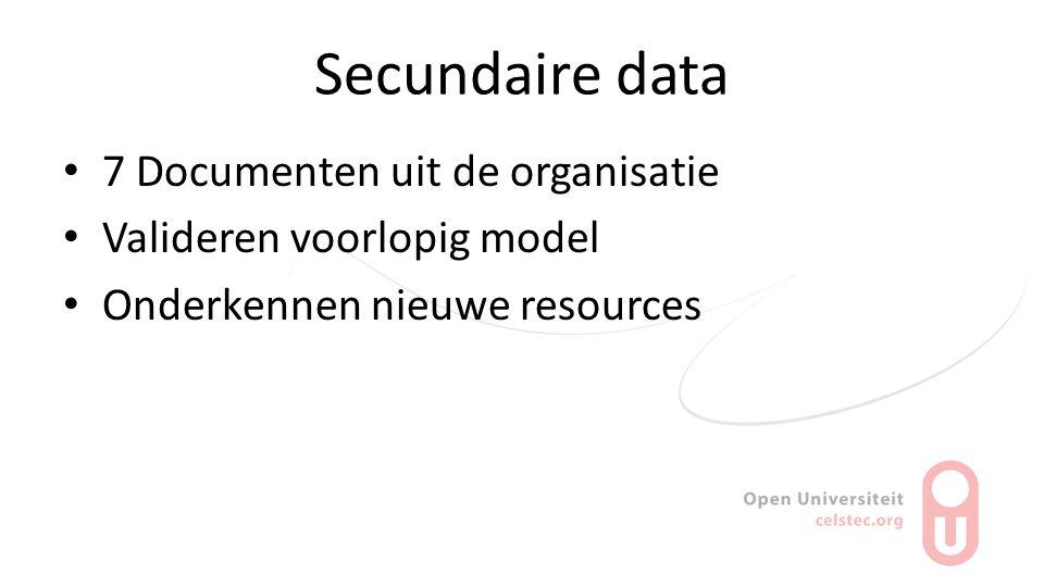 Secundaire data 7 Documenten uit de organisatie Valideren voorlopig model Onderkennen nieuwe resources