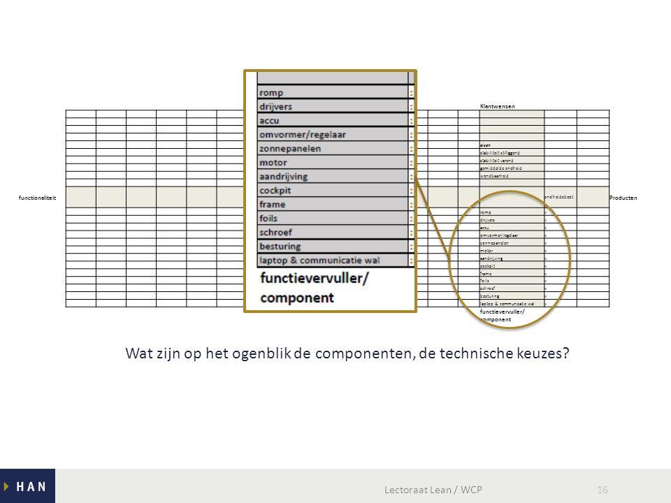 Lectoraat Lean / WCP16 Klantwensen eisen stabiliteit stilliggend stabiliteit varend gemiddelde snelheid wendbaarheid functionaliteit snelheidsboot Producten rompx drijversx accux omvormer/regelaarx zonnepanelenx motorx aandrijvingx cockpitx framex foilsx schroefx besturingx laptop & communicatie walx functievervuller/ component Wat zijn op het ogenblik de componenten, de technische keuzes