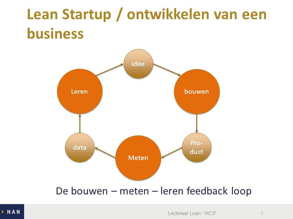 Lectoraat Lean / WCP6 Lean Startup / ontwikkelen van een business idee Pro- duct data bouwen Meten Leren De bouwen – meten – leren feedback loop