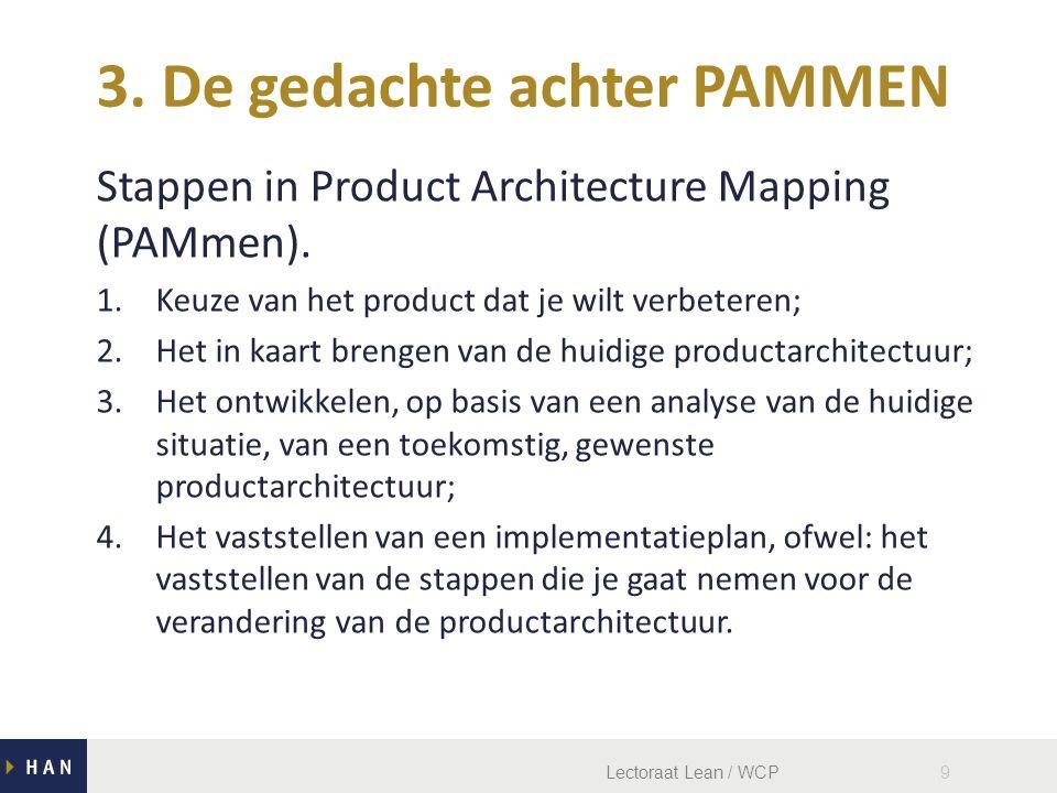 3. De gedachte achter PAMMEN Lectoraat Lean / WCP9 Stappen in Product Architecture Mapping (PAMmen). 1.Keuze van het product dat je wilt verbeteren; 2