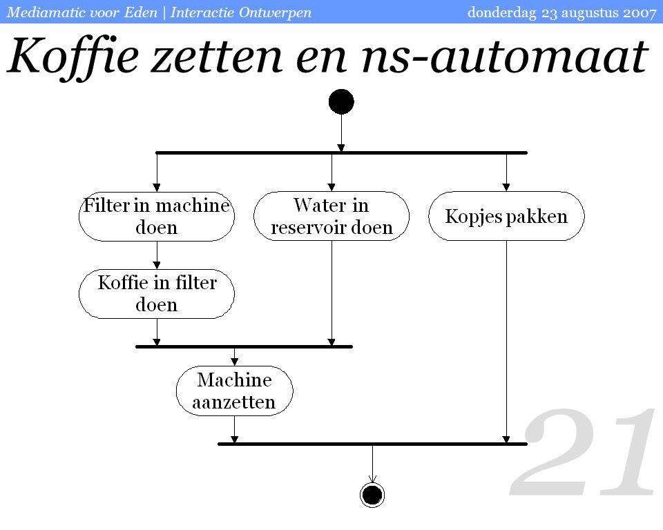 21 donderdag 23 augustus 2007Mediamatic voor Eden | Interactie Ontwerpen Koffie zetten en ns-automaat
