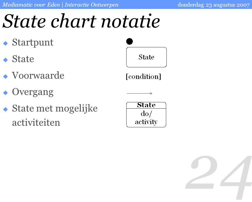 24 donderdag 23 augustus 2007Mediamatic voor Eden | Interactie Ontwerpen State chart notatie  Startpunt  State  Voorwaarde  Overgang  State met mogelijke activiteiten