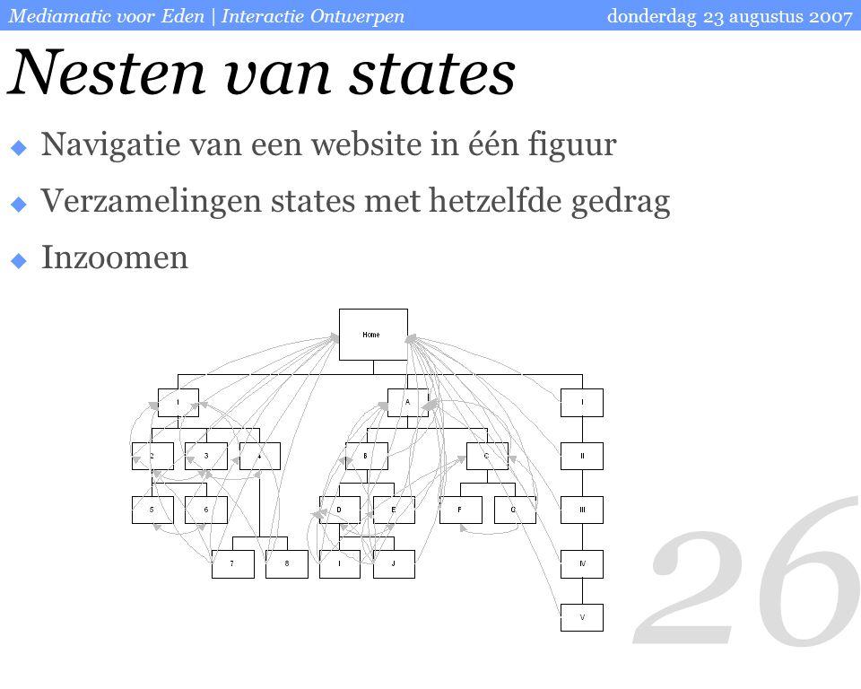 26 donderdag 23 augustus 2007Mediamatic voor Eden | Interactie Ontwerpen Nesten van states  Navigatie van een website in één figuur  Verzamelingen states met hetzelfde gedrag  Inzoomen