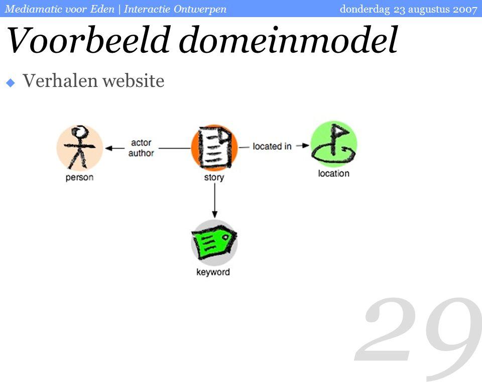 29 donderdag 23 augustus 2007Mediamatic voor Eden | Interactie Ontwerpen Voorbeeld domeinmodel  Verhalen website