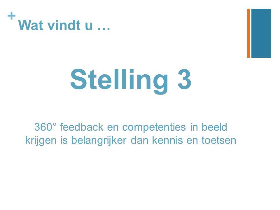 + Wat vindt u … Stelling 3 360° feedback en competenties in beeld krijgen is belangrijker dan kennis en toetsen