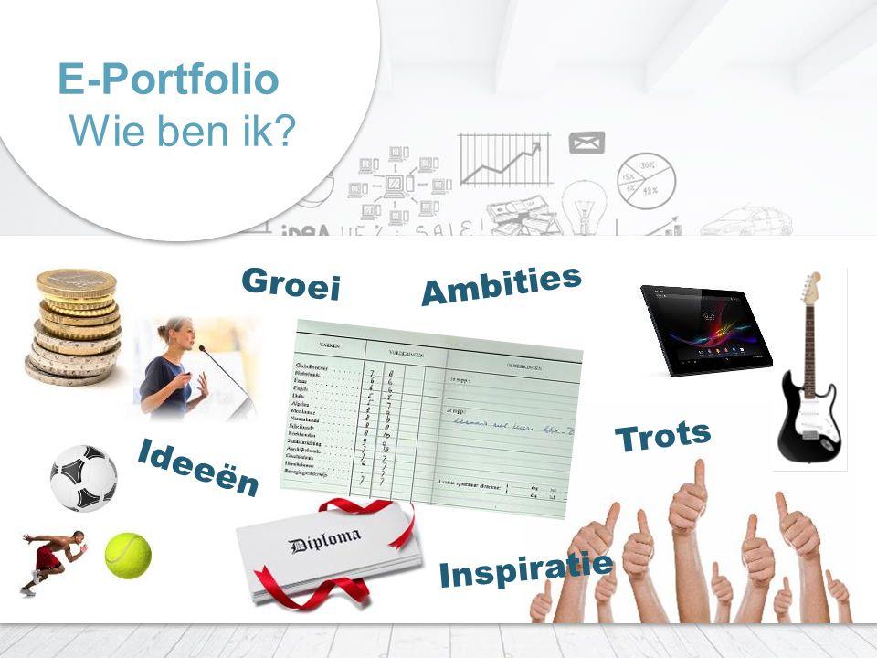 + E-Portfolio Wie ben ik? Ambities Ideeën Trots Inspiratie Groei