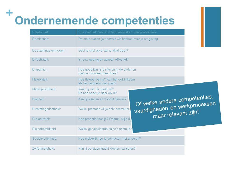 + Ondernemende competenties Creativiteit:Hoe creatief ben je in het aanpakken van problemen? Dominantie:De mate waarin je controle wilt hebben over je