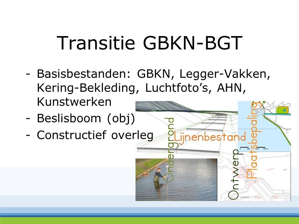 Transitie GBKN-BGT -Basisbestanden: GBKN, Legger-Vakken, Kering-Bekleding, Luchtfoto's, AHN, Kunstwerken -Beslisboom (obj) -Constructief overleg