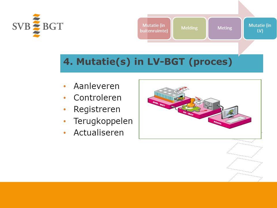 4. Mutatie(s) in LV-BGT (proces) Aanleveren Controleren Registreren Terugkoppelen Actualiseren Mutatie (in buitenruimte) MeldingMeting Mutatie (in LV)