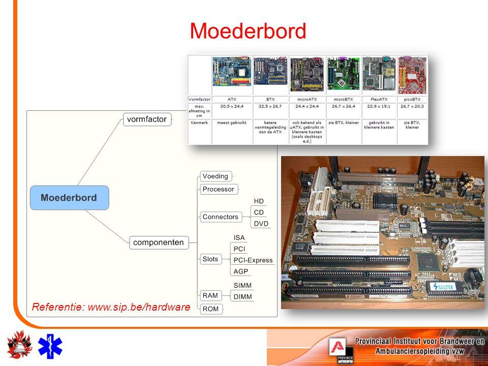 Moederbord Referentie: www.sip.be/hardware