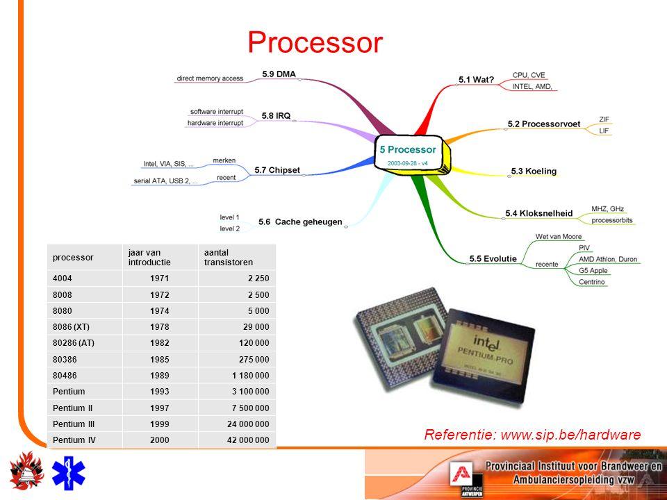 Processor Referentie: www.sip.be/hardware processor jaar van introductie aantal transistoren 400419712 250 800819722 500 808019745 000 8086 (XT)197829 000 80286 (AT)1982120 000 803861985275 000 8048619891 180 000 Pentium 19933 100 000 Pentium II19977 500 000 Pentium III199924 000 000 Pentium IV200042 000 000