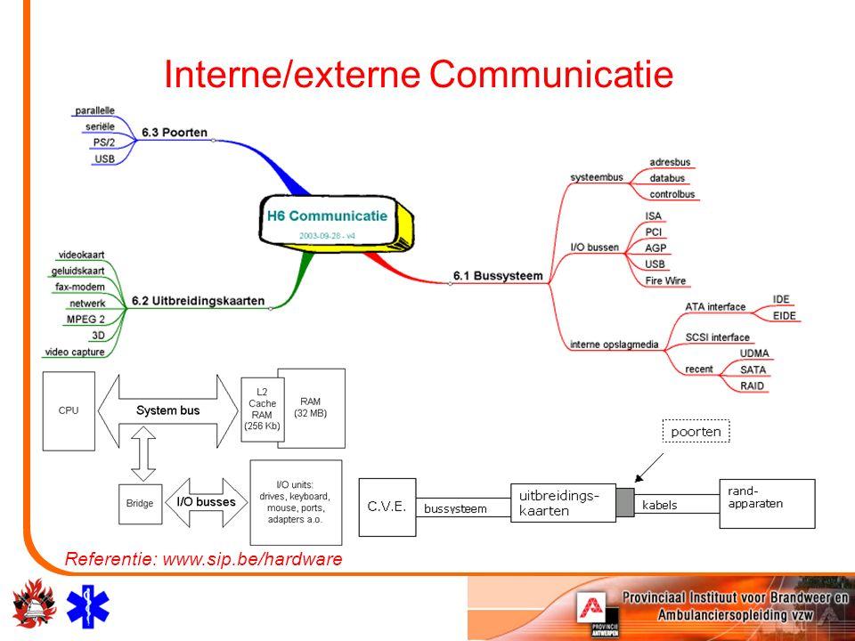 Interne/externe Communicatie Referentie: www.sip.be/hardware