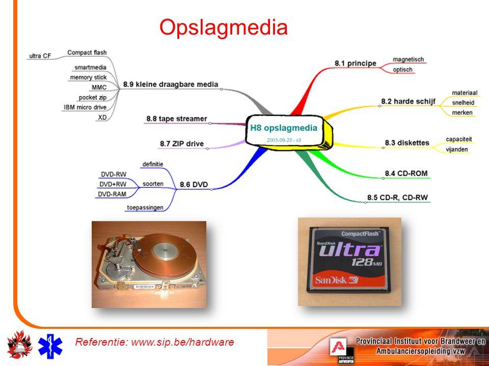 Opslagmedia Referentie: www.sip.be/hardware