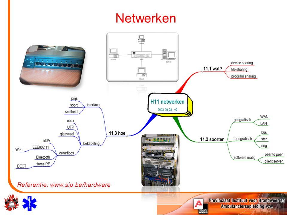 Netwerken Referentie: www.sip.be/hardware
