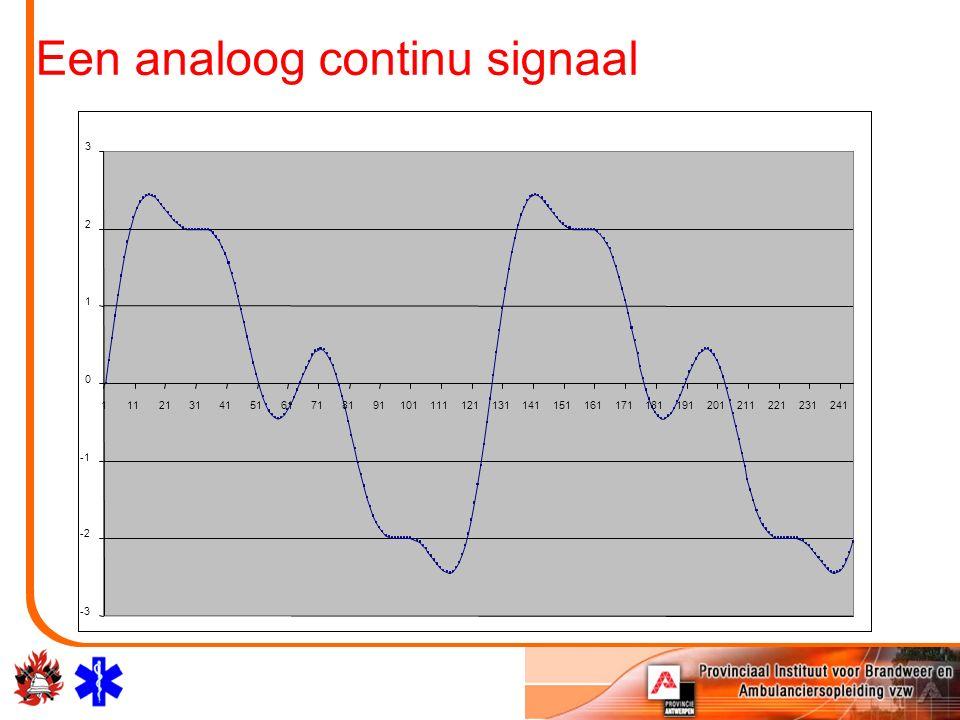 Een analoog continu signaal