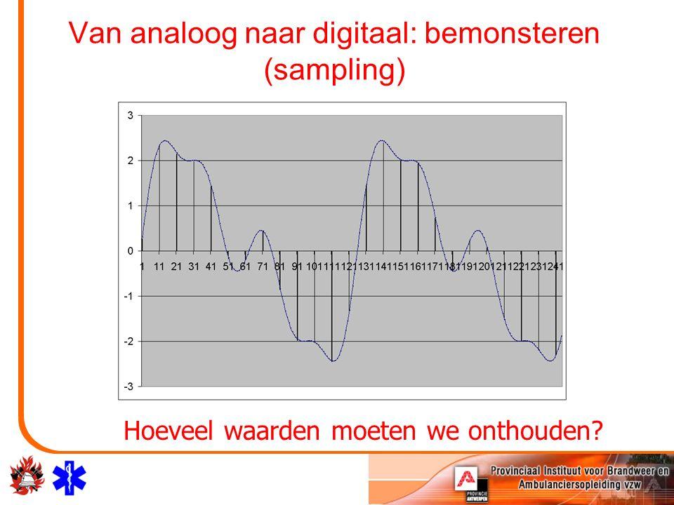 Van analoog naar digitaal: bemonsteren (sampling) Hoeveel waarden moeten we onthouden?