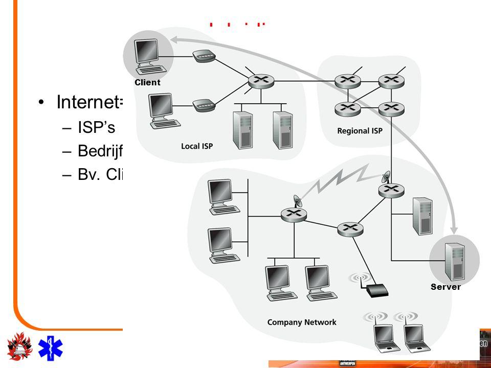 Inleiding Internet= aaneenkoppeling van netwerken –ISP's –Bedrijfsnetwerken –Bv. Client - server Client Server