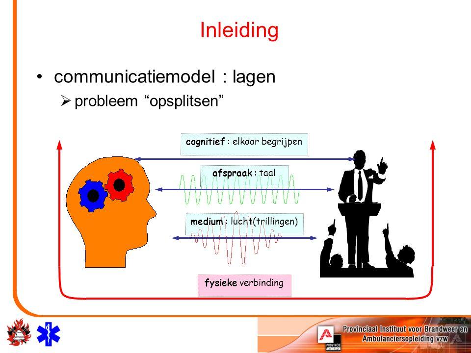 Inleiding communicatiemodel : lagen  probleem opsplitsen medium : lucht(trillingen) cognitief : elkaar begrijpen afspraak : taal fysieke verbinding