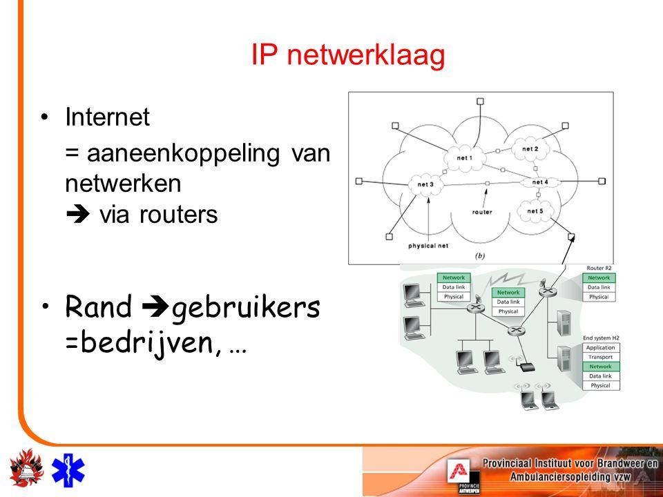 IP netwerklaag Internet = aaneenkoppeling van netwerken  via routers Rand  gebruikers =bedrijven, …