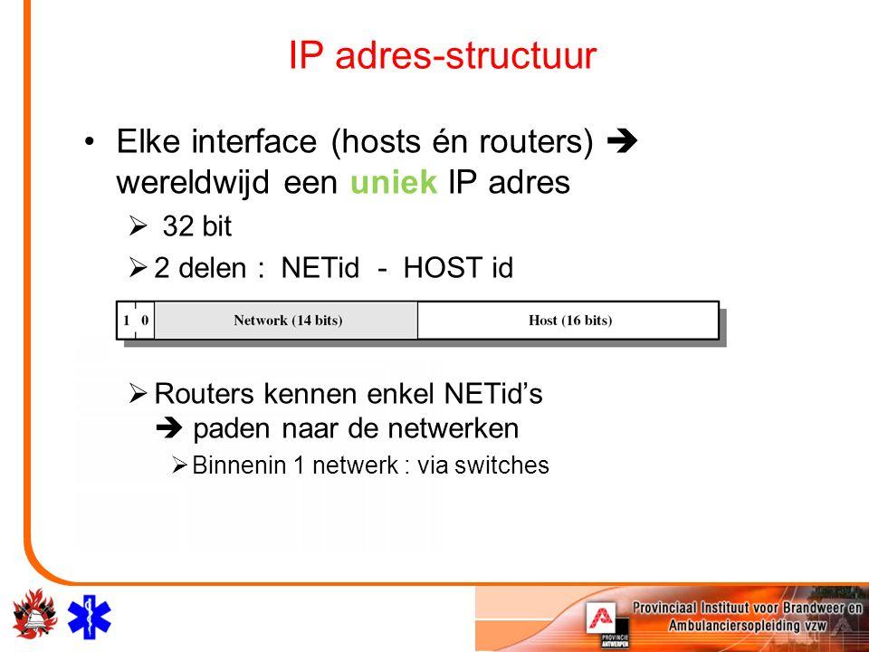IP adres-structuur Elke interface (hosts én routers)  wereldwijd een uniek IP adres  32 bit  2 delen : NETid - HOST id  Routers kennen enkel NETid's  paden naar de netwerken  Binnenin 1 netwerk : via switches