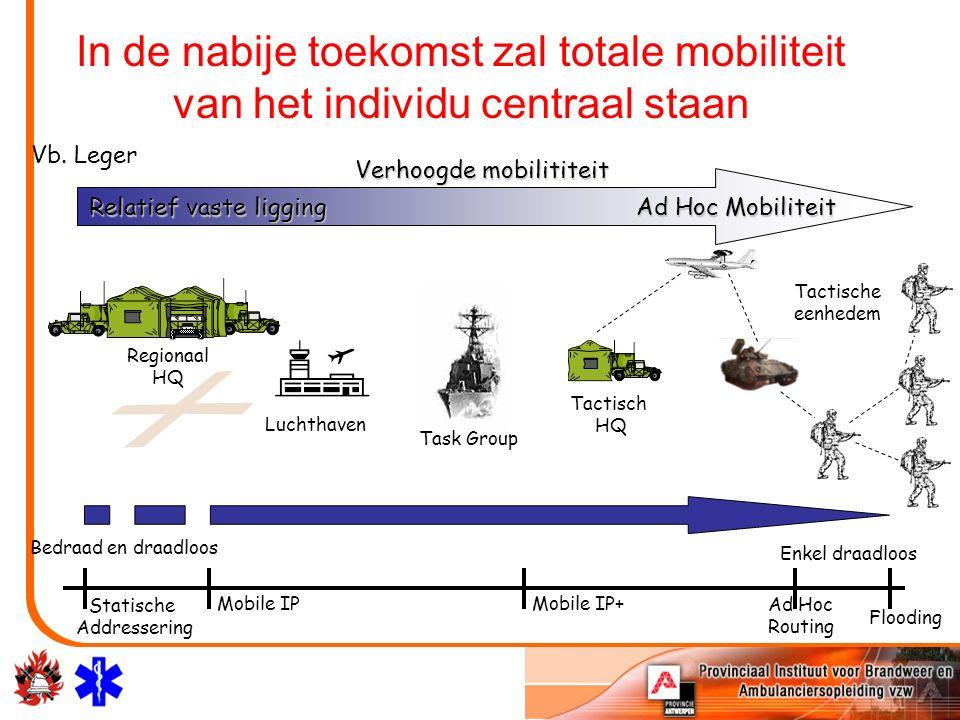 In de nabije toekomst zal totale mobiliteit van het individu centraal staan Verhoogde mobilititeit Verhoogde mobilititeit Relatief vaste ligging Ad Ho