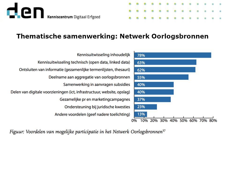 Thematische samenwerking: Netwerk Oorlogsbronnen