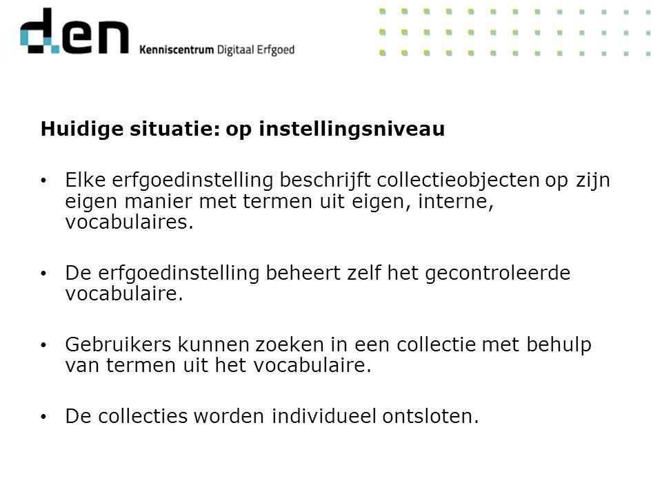 Huidige situatie: op instellingsniveau Elke erfgoedinstelling beschrijft collectieobjecten op zijn eigen manier met termen uit eigen, interne, vocabulaires.