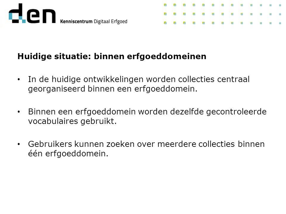 Huidige situatie: binnen erfgoeddomeinen In de huidige ontwikkelingen worden collecties centraal georganiseerd binnen een erfgoeddomein.