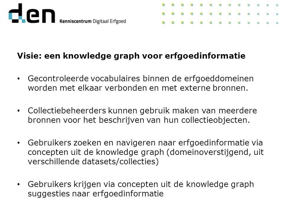 Visie: een knowledge graph voor erfgoedinformatie Gecontroleerde vocabulaires binnen de erfgoeddomeinen worden met elkaar verbonden en met externe bronnen.