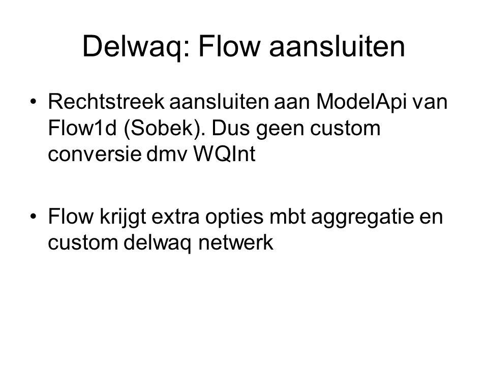 Delwaq: Flow aansluiten Rechtstreek aansluiten aan ModelApi van Flow1d (Sobek).