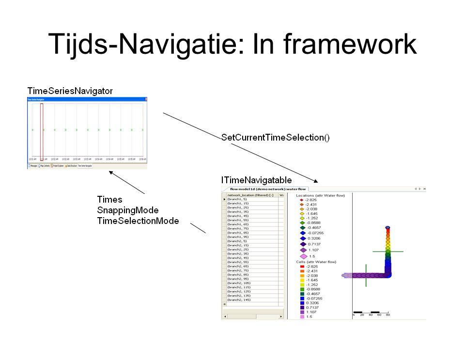 Tijds-Navigatie: In framework