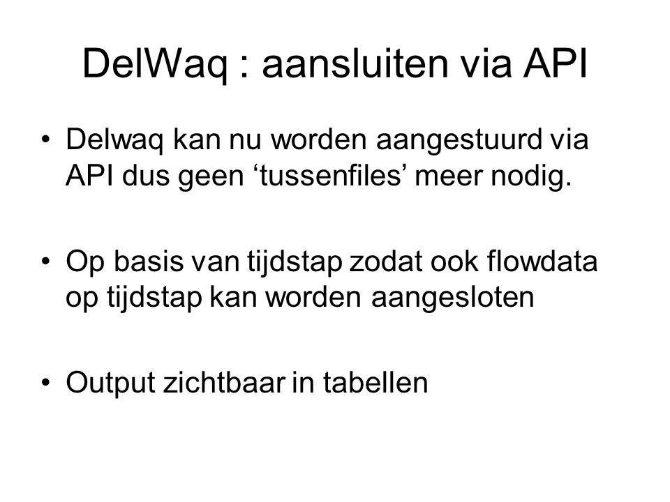 DelWaq : aansluiten via API Delwaq kan nu worden aangestuurd via API dus geen 'tussenfiles' meer nodig.