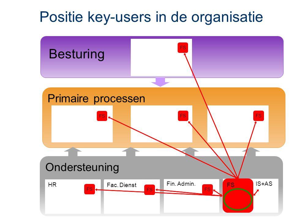Ondersteuning Primaire processen Besturing Positie key-users in de organisatie HR Fac.
