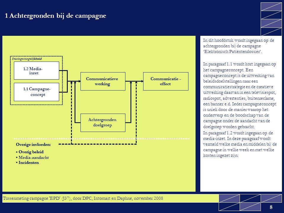 Tussenmeting campagne EPD (J37), door DPC, Intomart en Daphne, november 2008 9 Beleids- en communicatiedoelstelling De belangrijkste reden voor het invoeren van het landelijk Elektronisch Patiëntendossier (EPD) is dat het de patiëntveiligheid verbetert en de 19.000 vermijdbare ziekenhuisopnames, ernstige incidenten en zelfs doden als gevolg van medicatiefouten fors doet afnemen.