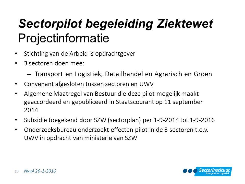 NvvA 26-1-2016 Sectorpilot begeleiding Ziektewet Projectinformatie Stichting van de Arbeid is opdrachtgever 3 sectoren doen mee: – Transport en Logist